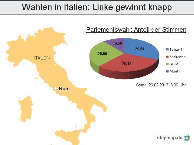 Wahlen in Italien