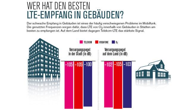 Endlich Mobilfunk für alle Deutschen?